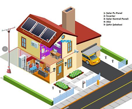 off grid akülü sistem