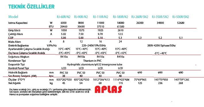 solimpeks havuz ısı pompası özellikleri
