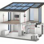 viesman split ısı pompası ev