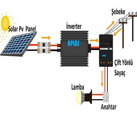 solar mensup